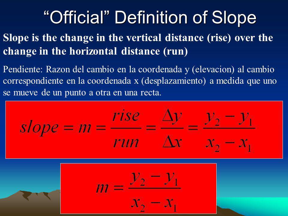 Official Definition of Slope Slope is the change in the vertical distance (rise) over the change in the horizontal distance (run) Pendiente: Razon del cambio en la coordenada y (elevacion) al cambio correspondiente en la coordenada x (desplazamiento) a medida que uno se mueve de un punto a otra en una recta.
