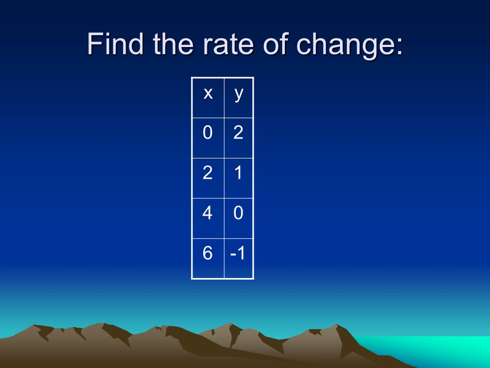 Find the rate of change: xy 02 21 40 6