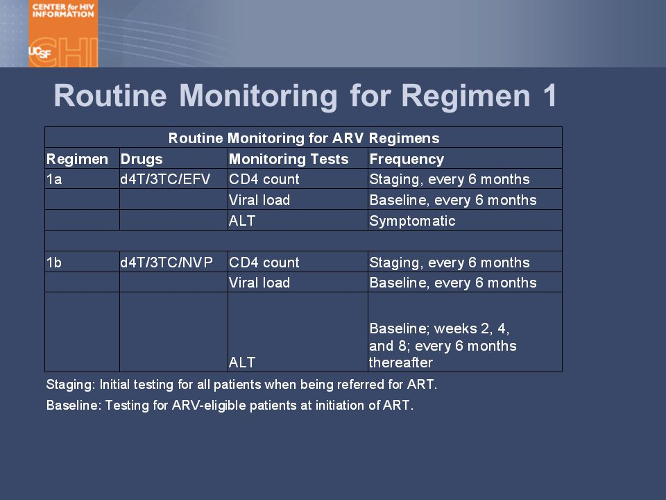 Routine Monitoring for Regimen 1
