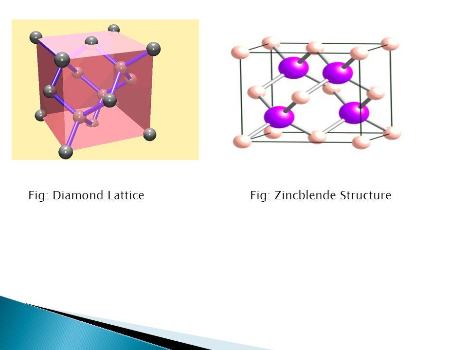 Fig: Diamond LatticeFig: Zincblende Structure