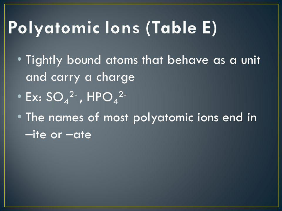 Tightly bound atoms that behave as a unit and carry a charge Ex: SO 4 2-, HPO 4 2- The names of most polyatomic ions end in –ite or –ate