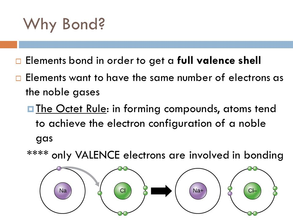 Why Bond?  Elements bond in order to get a full valence shell  Elements want to have the same number of electrons as the noble gases  The Octet Rul