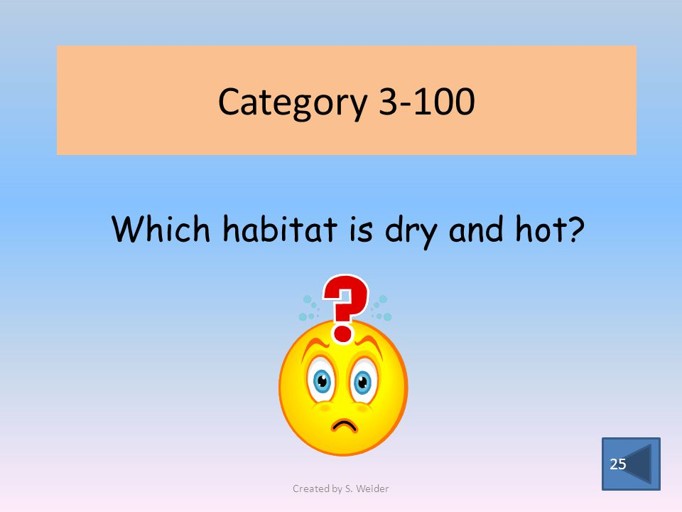 Category 3-100 25 Which habitat is dry and hot Created by S. Weider