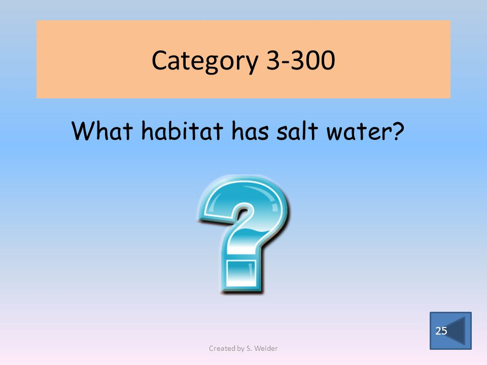 Category What habitat has salt water Created by S. Weider