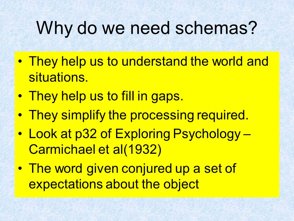 Why do we need schemas. They help us to understand the world and situations.
