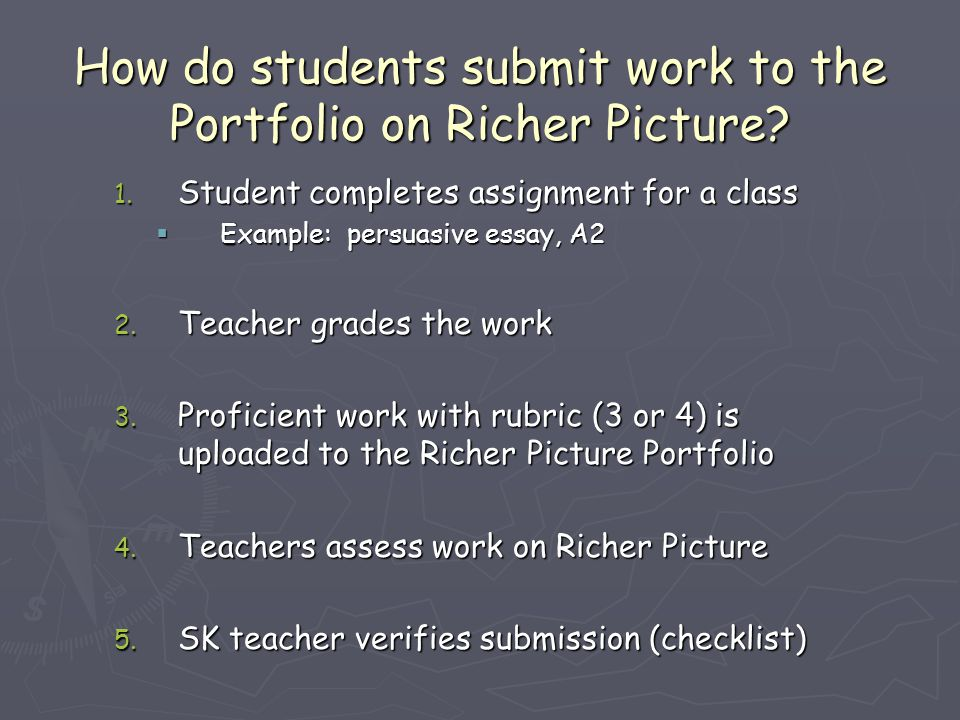 How do students submit work to the Portfolio on Richer Picture.