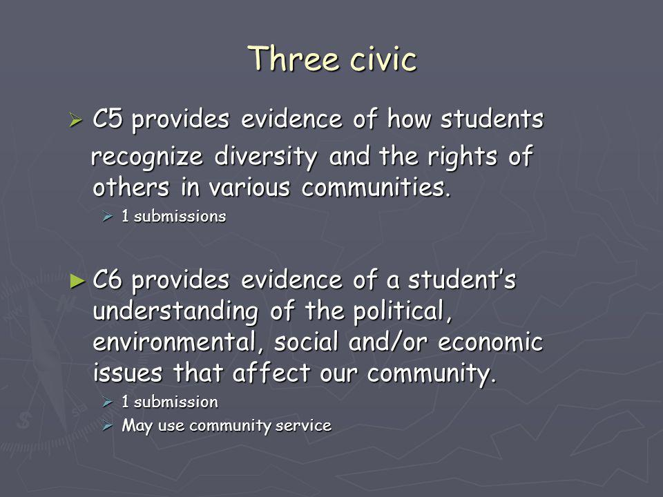 Three civic  C5 provides evidence of how students recognize diversity and the rights of others in various communities. recognize diversity and the ri
