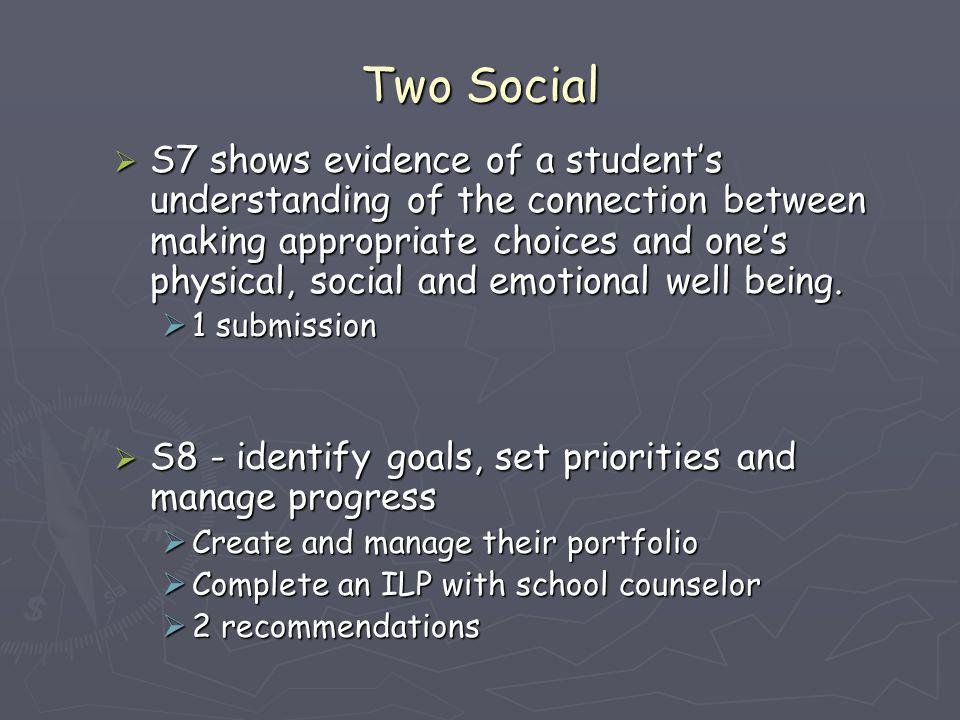 Two Social  S7 shows evidence of a student's understanding of the connection between making appropriate choices and one's physical, social and emotio