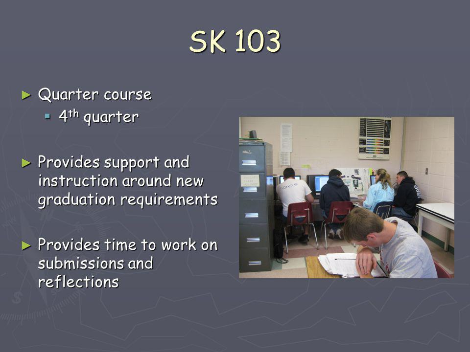 SK 103 ► Quarter course  4 th quarter ► Provides support and instruction around new graduation requirements ► Provides time to work on submissions an