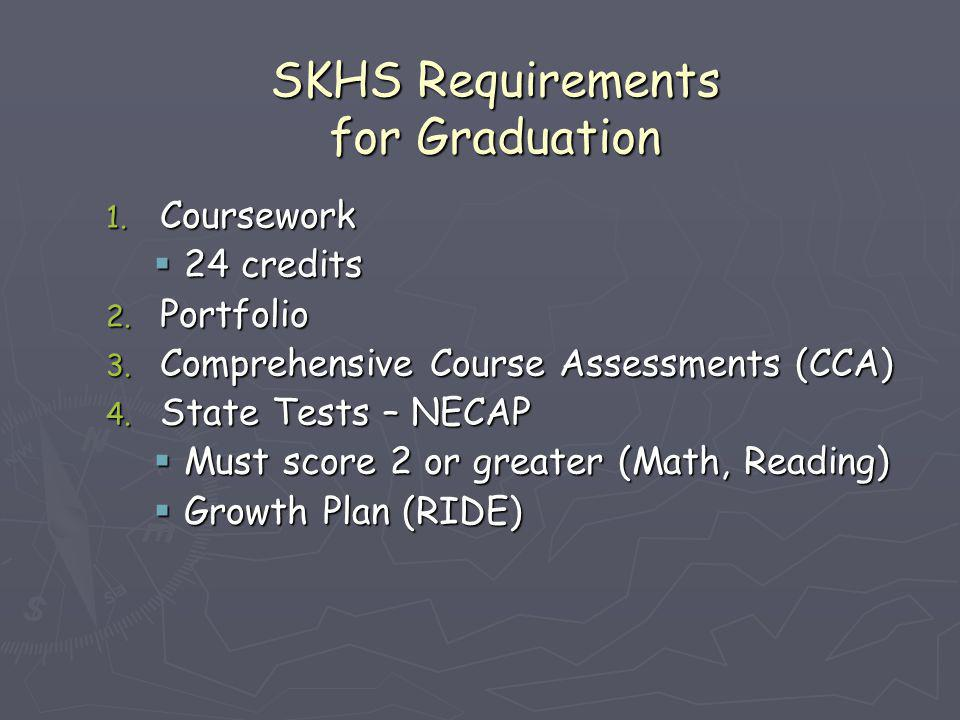 SKHS Requirements for Graduation 1. Coursework  24 credits 2. Portfolio 3. Comprehensive Course Assessments (CCA) 4. State Tests – NECAP  Must score