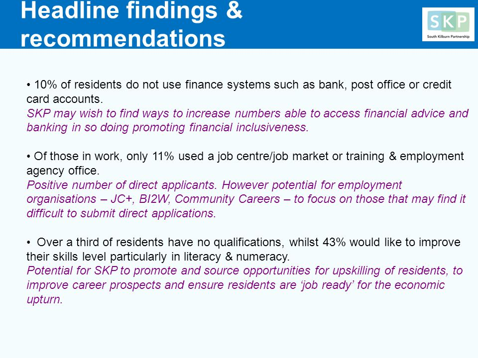 10% of residents do not use finance systems such as bank, post office or credit card accounts.