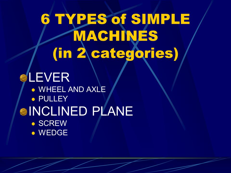 6 TYPES of SIMPLE MACHINES (in 2 categories) LEVER WHEEL AND AXLE PULLEY INCLINED PLANE SCREW WEDGE