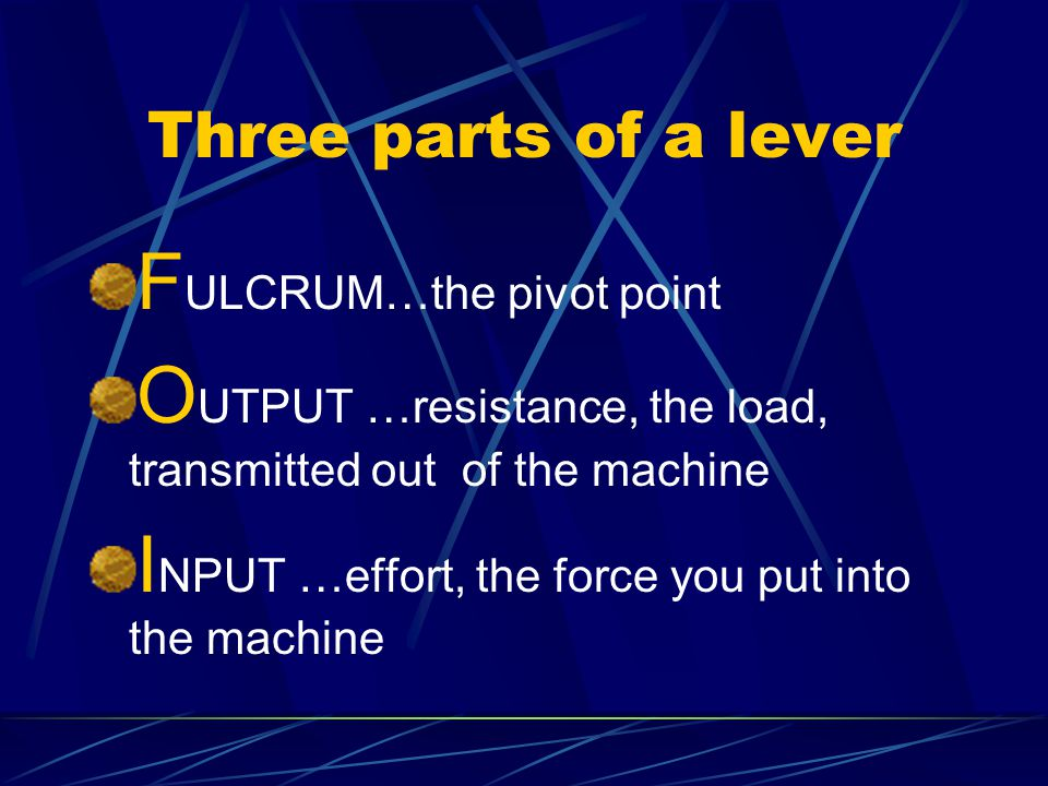 Three parts of a lever F ULCRUM…the pivot point O UTPUT …resistance, the load, transmitted out of the machine I NPUT …effort, the force you put into the machine