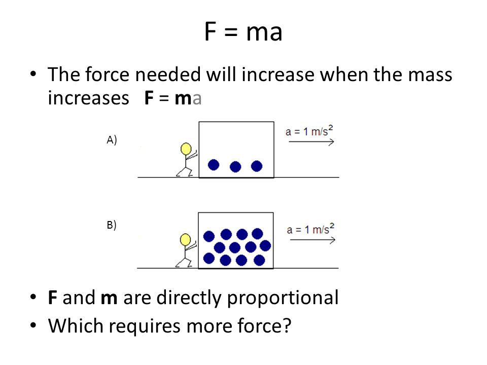 The force needed will increase when the mass increases F = ma F and m are directly proportional Which requires more force.