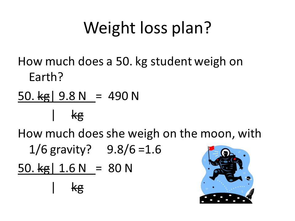 Weight loss plan.How much does a 50. kg student weigh on Earth.