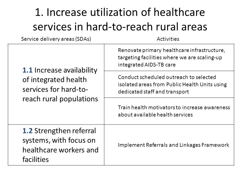 1. Increase utilization of healthcare services in hard-to-reach rural areas 1.1 Increase availability of integrated health services for hard-to- reach