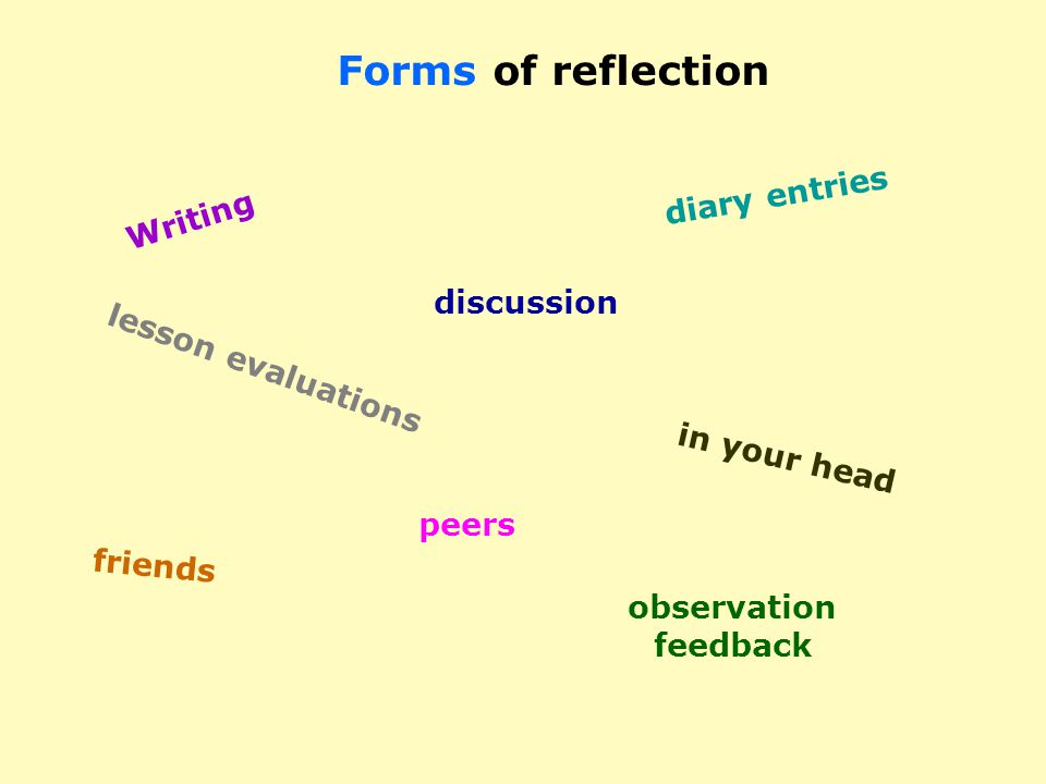 Forms of reflection Writing discussion in your head peers friends observation feedback diary entries lesson evaluations