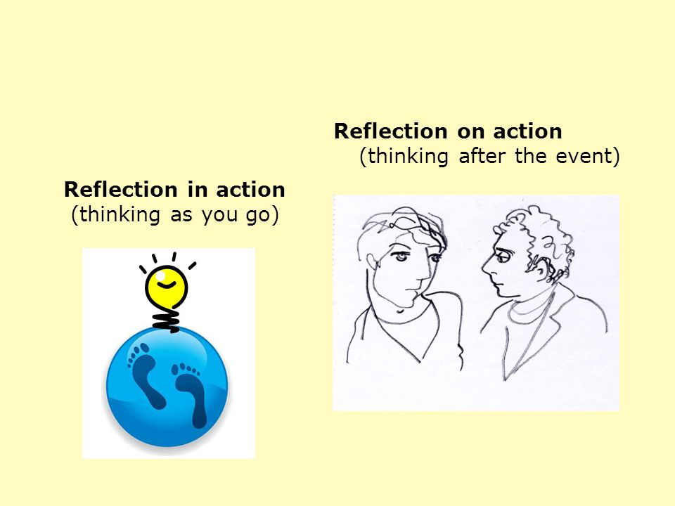 Reflection on action (thinking after the event) Reflection in action (thinking as you go)