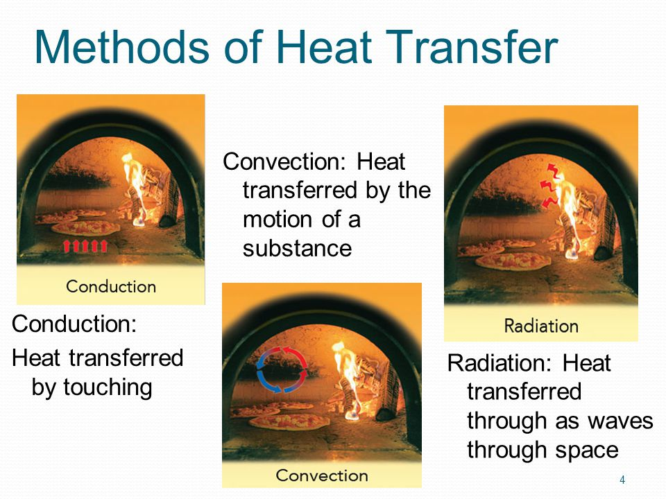 Methods of Heat Transfer Conduction: Heat transferred by touching 4 Convection: Heat transferred by the motion of a substance Radiation: Heat transfer