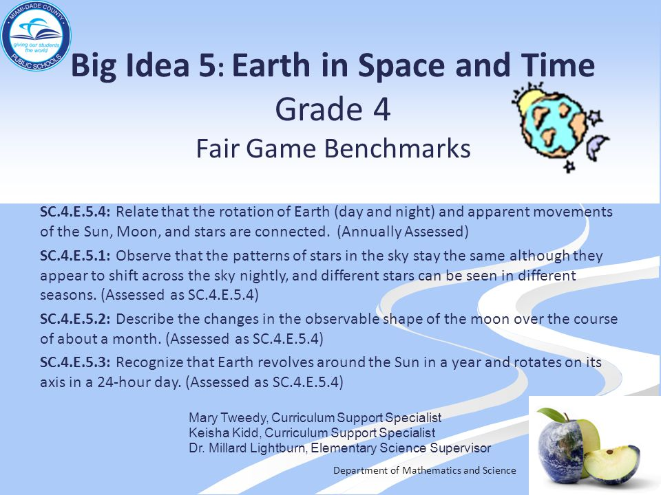 Grade 4 Big Idea 5: Earth in Space and TimeEarth in Space and Time How are the movements of Earth, the moon and the Sun related.