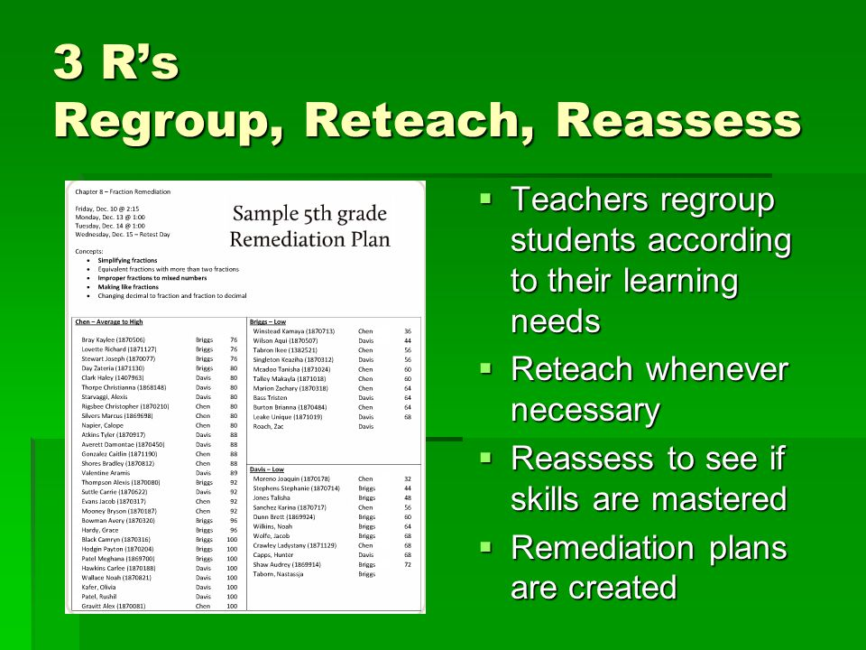 3 R's Regroup, Reteach, Reassess  Teachers regroup students according to their learning needs  Reteach whenever necessary  Reassess to see if skills are mastered  Remediation plans are created