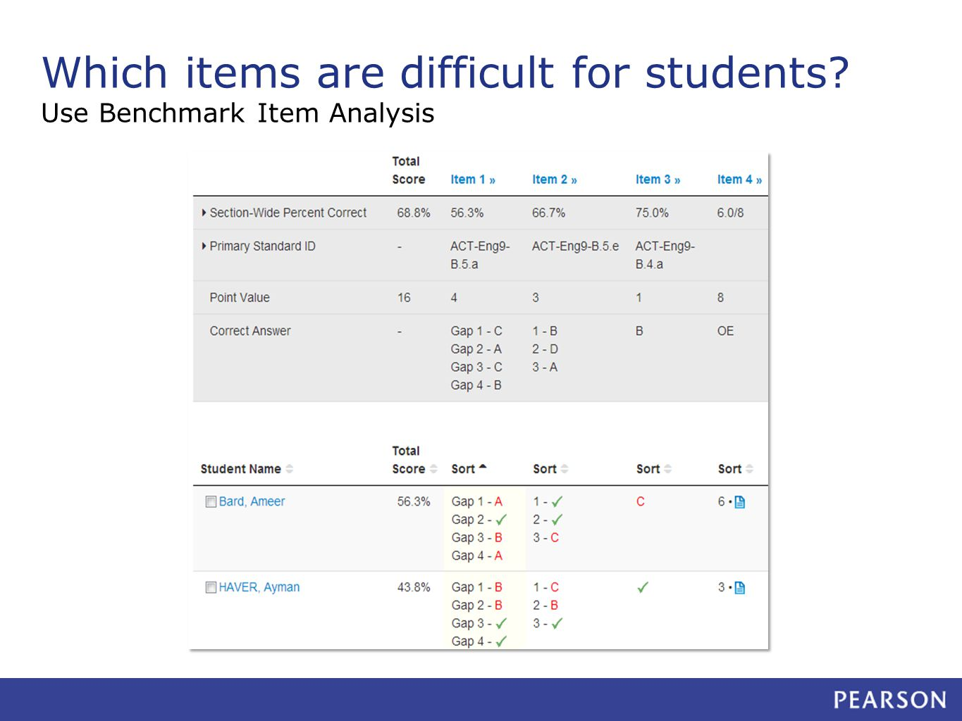 Which items are difficult for students? Use Benchmark Item Analysis