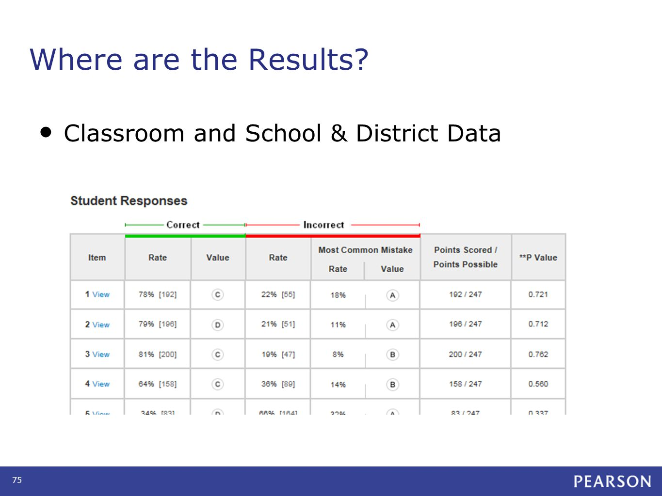 Where are the Results? Classroom and School & District Data 75