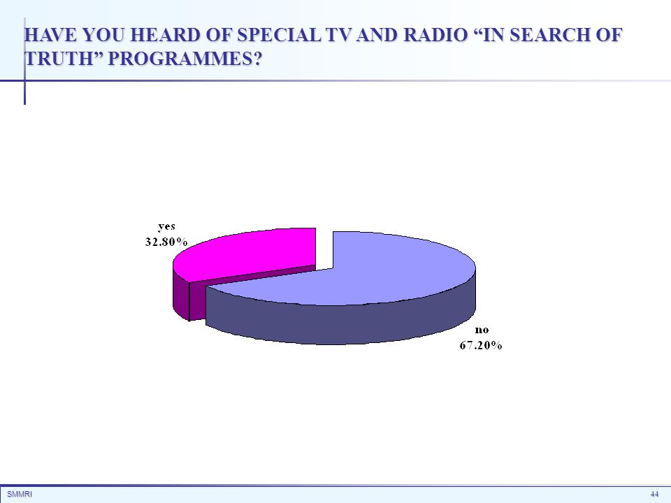 SMMRI44 HAVE YOU HEARD OF SPECIAL TV AND RADIO IN SEARCH OF TRUTH PROGRAMMES