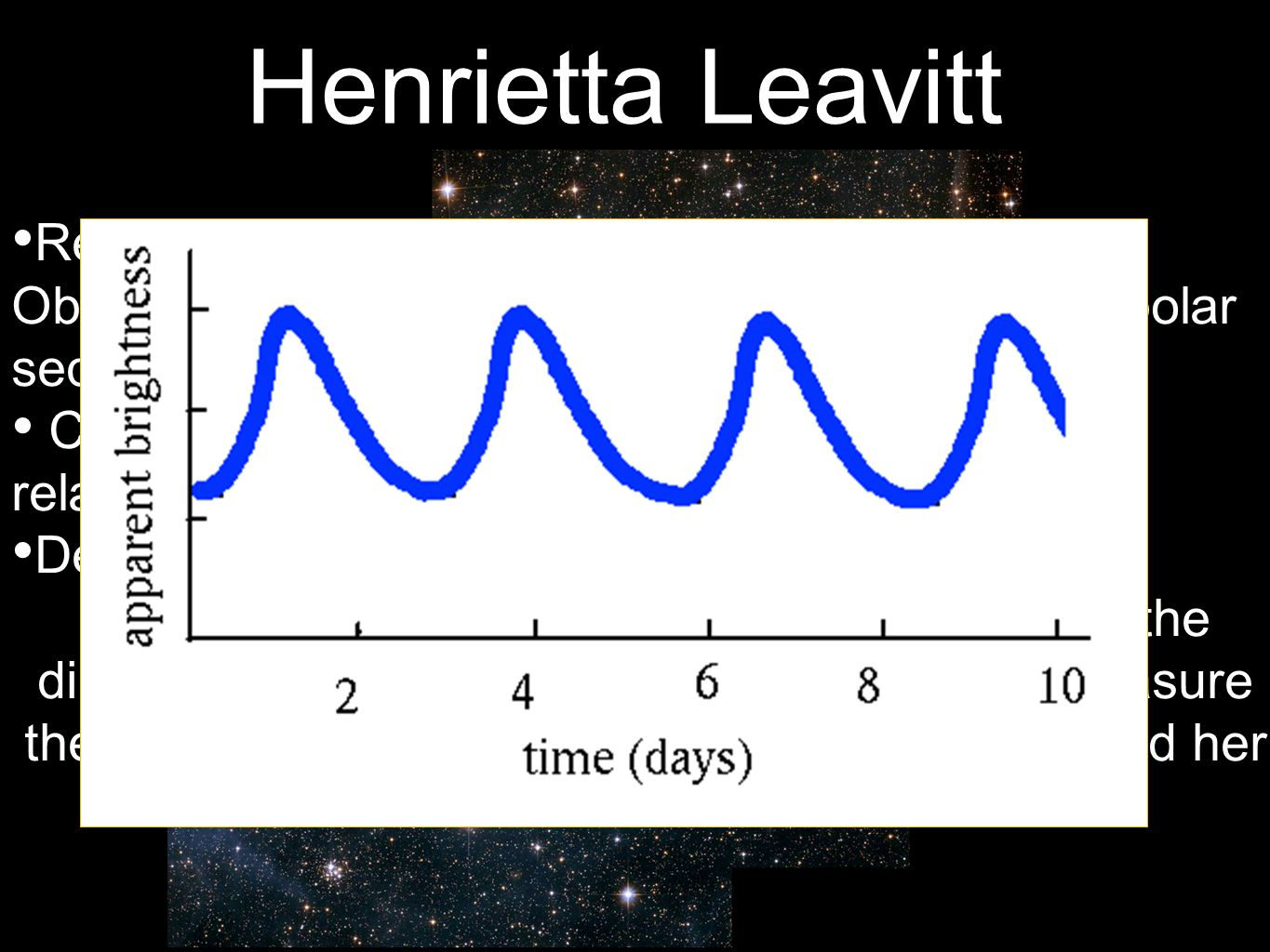 Henrietta Leavitt Research assistant at Harvard College Observatory.Devised a system, using the north polar sequence as a gage of brightness for stars Cepheid variables in SMC – period-luminosity relationship of these variables, Determine distances of stars Ejnar Hertzsprung used her discovery to plot the distance of stars; Harlow Shapley used it to measure the size of the Milky Way; and Edwin Hubble used her work to ascertain the age of the Universe.