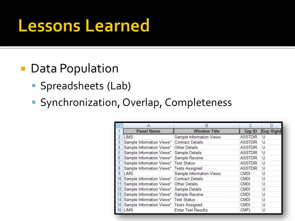  Data Population  Spreadsheets (Lab)  Synchronization, Overlap, Completeness