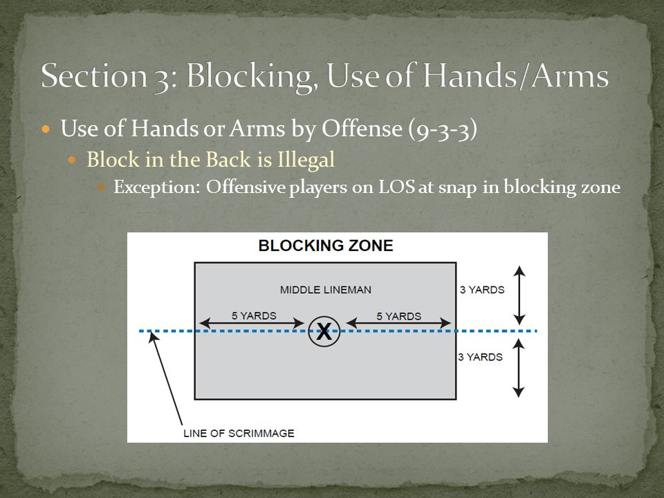 Use of Hands or Arms by Offense (9-3-3) Block in the Back is Illegal Exception: Offensive players on LOS at snap in blocking zone
