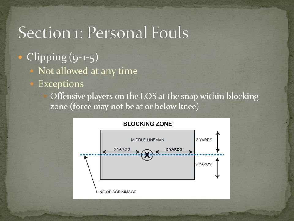 Clipping (9-1-5) Not allowed at any time Exceptions Offensive players on the LOS at the snap within blocking zone (force may not be at or below knee)