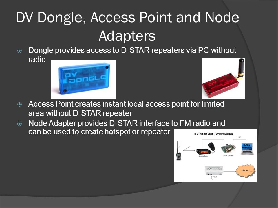 DV Dongle, Access Point and Node Adapters  Dongle provides access to D-STAR repeaters via PC without radio  Access Point creates instant local access point for limited area without D-STAR repeater  Node Adapter provides D-STAR interface to FM radio and can be used to create hotspot or repeater