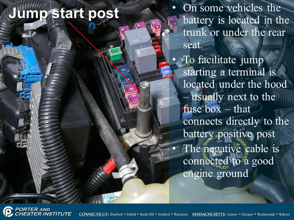 55 Jump start post On some vehicles the battery is located in the trunk or under the rear seat. To facilitate jump starting a terminal is located unde