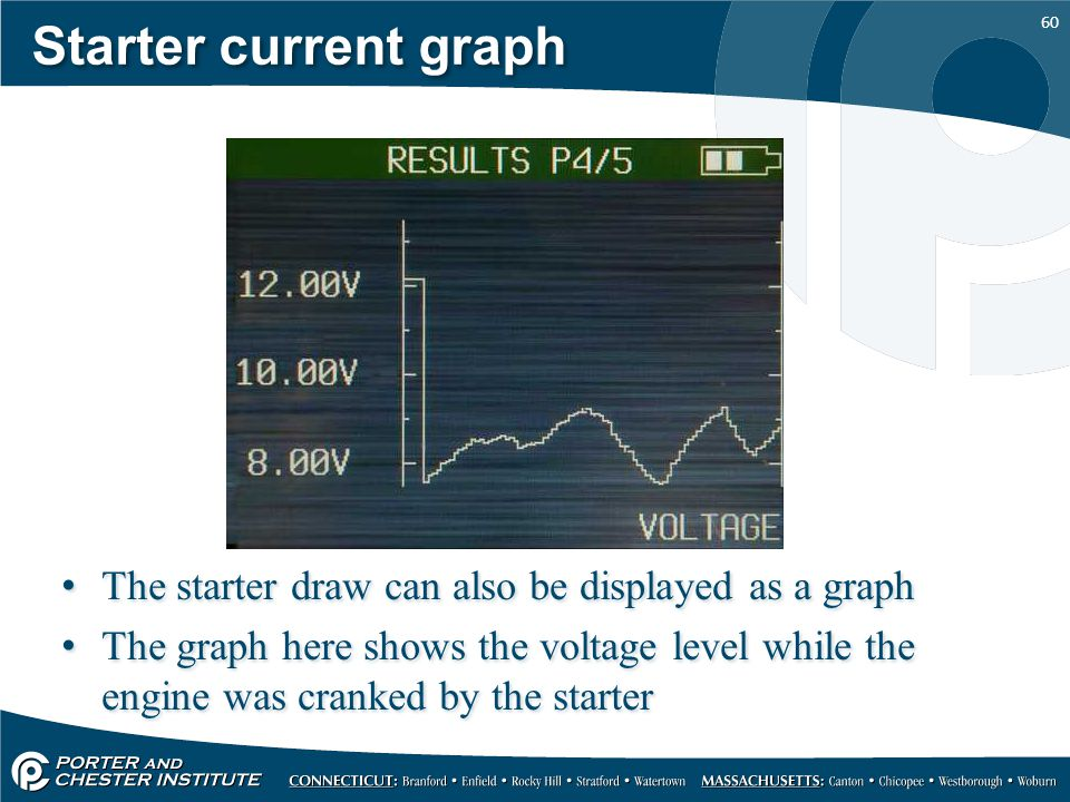 60 Starter current graph The starter draw can also be displayed as a graph The graph here shows the voltage level while the engine was cranked by the