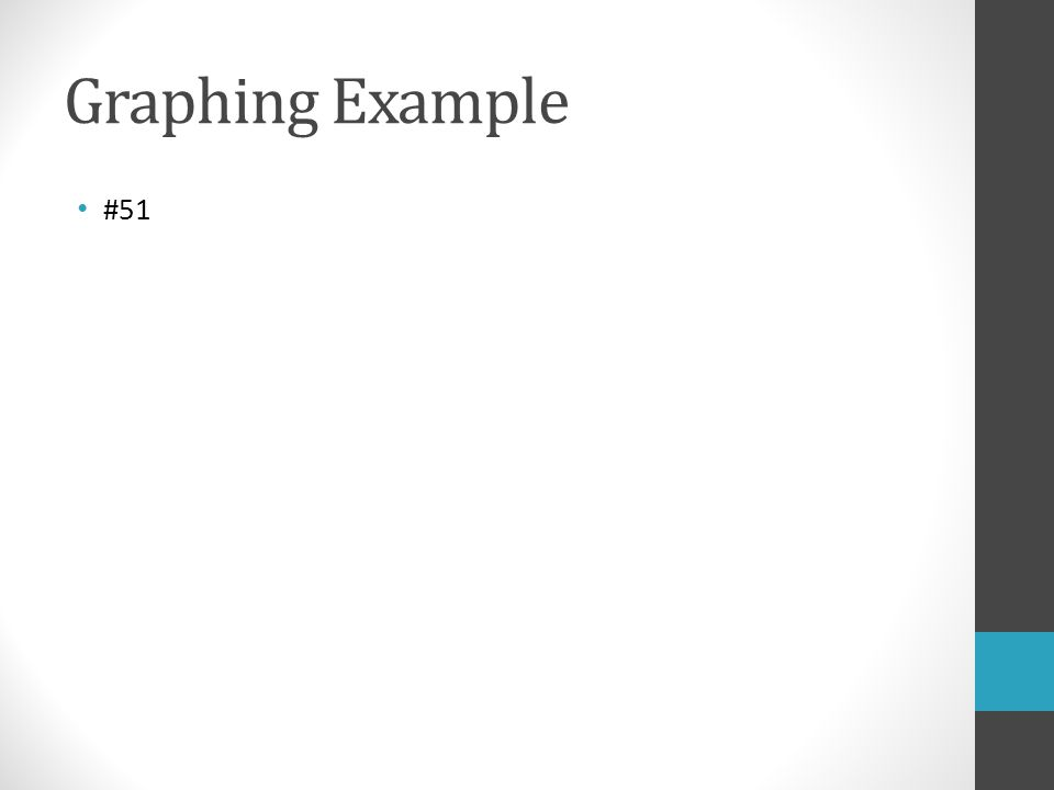 Graphing Example #51
