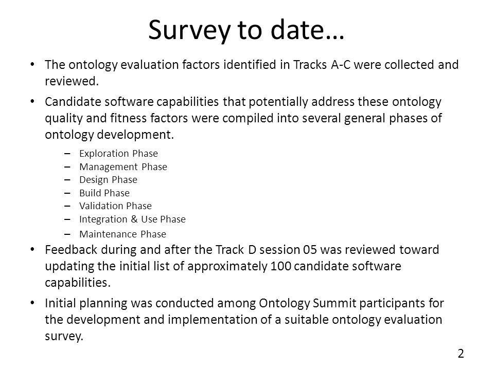 Survey to date… The ontology evaluation factors identified in Tracks A-C were collected and reviewed. Candidate software capabilities that potentially