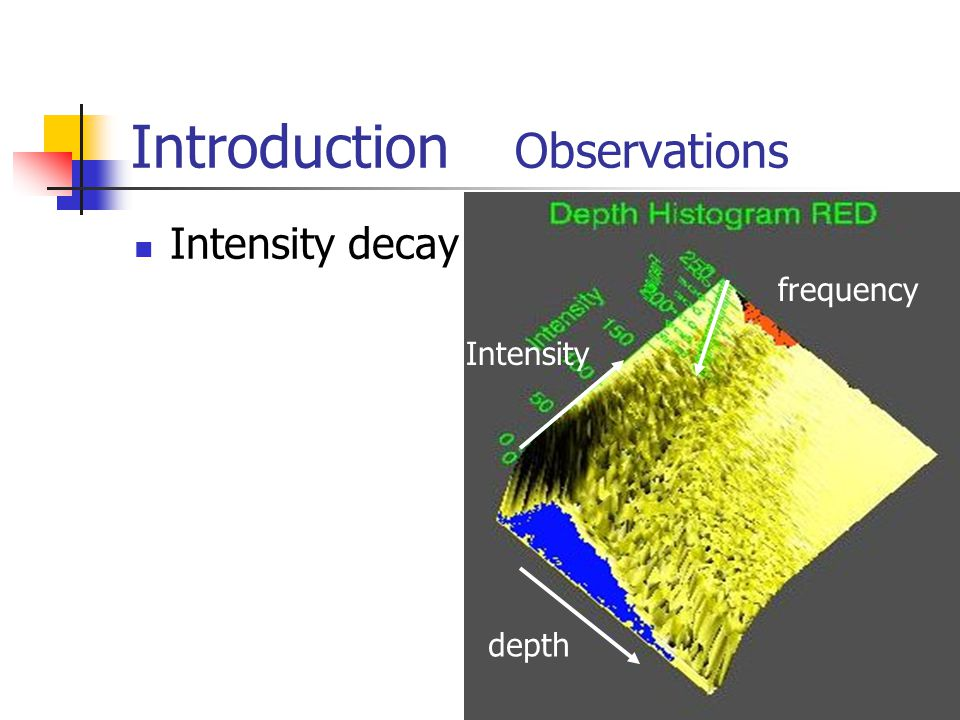 Introduction Observations Intensity decay depth frequency Intensity