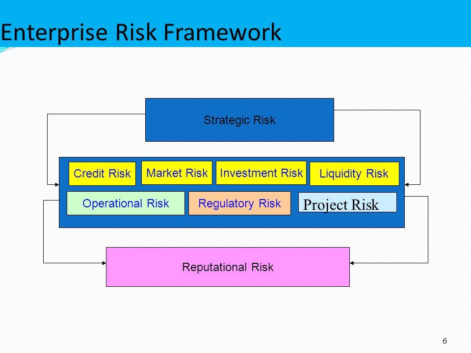 Enterprise Risk Framework 6 Strategic Risk Credit Risk Market Risk Operational Risk Liquidity Risk Investment Risk Regulatory Risk Reputational Risk P