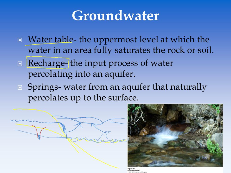  Water table- the uppermost level at which the water in an area fully saturates the rock or soil.  Recharge- the input process of water percolating