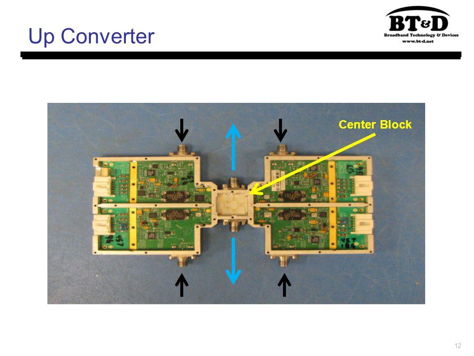 12 Up Converter Center Block
