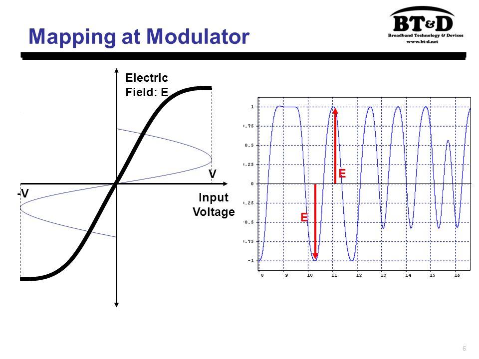 6 Mapping at Modulator Electric Field: E Input Voltage V -V E E