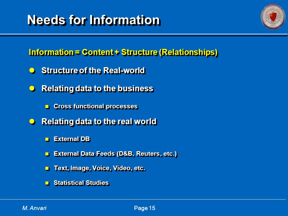 M. Anvari Page 15 Needs for Information Information = Content + Structure (Relationships) Structure of the Real-world Structure of the Real-world Rela