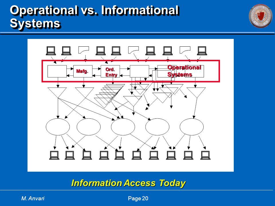 M. Anvari Page 20 Operational vs.