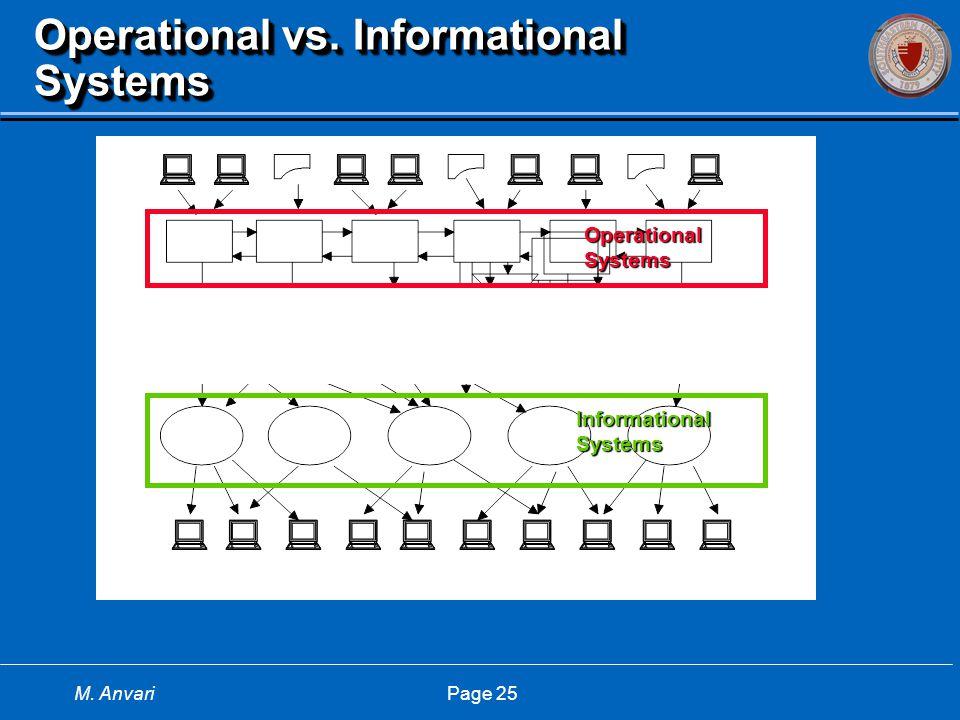 M. Anvari Page 25 Operational vs.