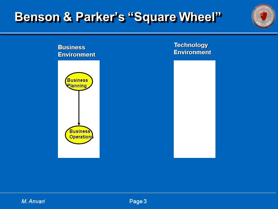 "M. Anvari Page 3 Benson & Parker's ""Square Wheel"" BusinessEnvironment TechnologyEnvironment BusinessPlanning BusinessOperations"