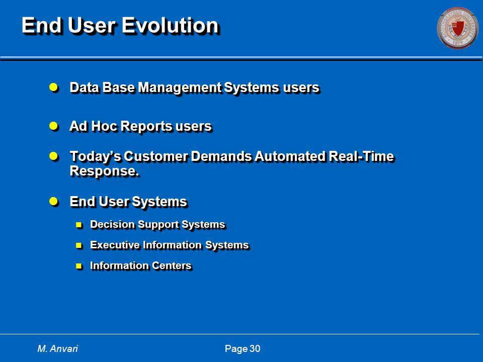 M. Anvari Page 30 End User Evolution Data Base Management Systems users Data Base Management Systems users Ad Hoc Reports users Ad Hoc Reports users T
