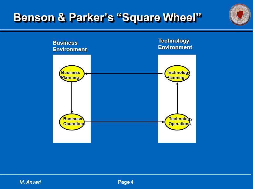 "M. Anvari Page 4 Benson & Parker's ""Square Wheel"" BusinessEnvironment TechnologyEnvironment BusinessPlanning BusinessOperations TechnologyPlanning Tec"