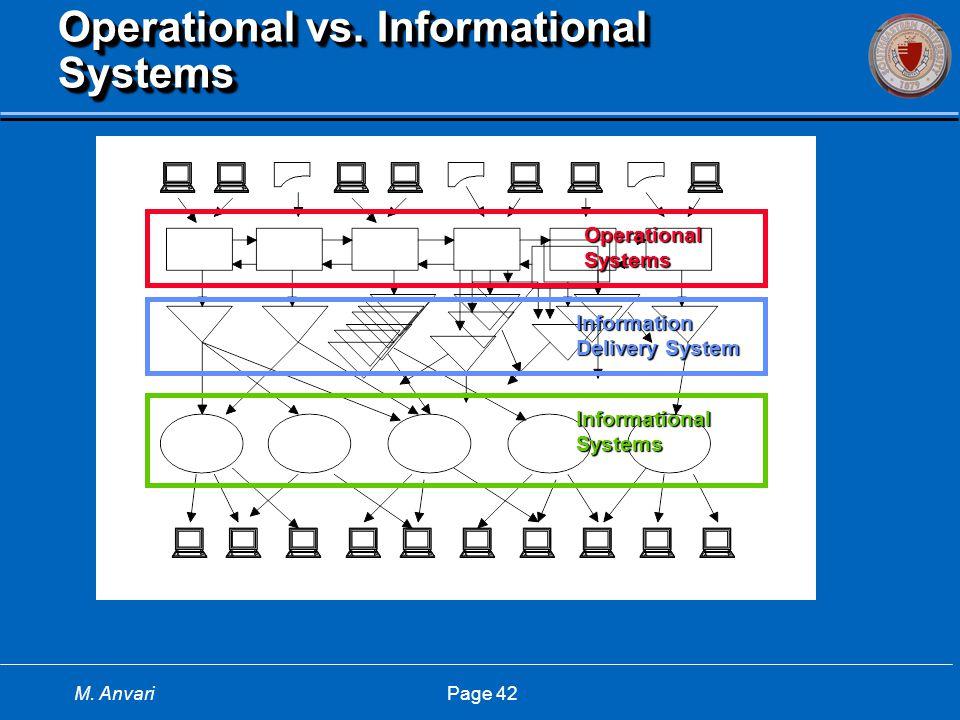 M. Anvari Page 42 Operational vs.