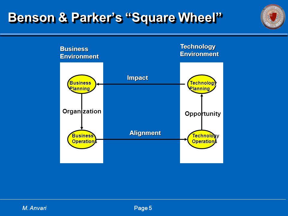 "M. Anvari Page 5 Benson & Parker's ""Square Wheel"" BusinessEnvironment TechnologyEnvironment BusinessPlanning BusinessOperations TechnologyPlanning Tec"